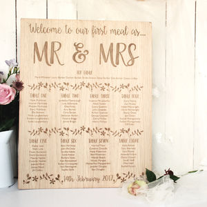 Personalised Wooden Wedding Table Plan - table plans