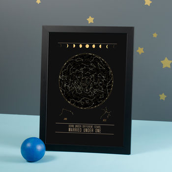 Personalised Cosmic Constellation Print