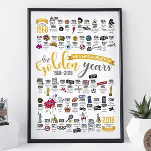 Personalised 50th Golden Wedding Anniversary Print - shop by price
