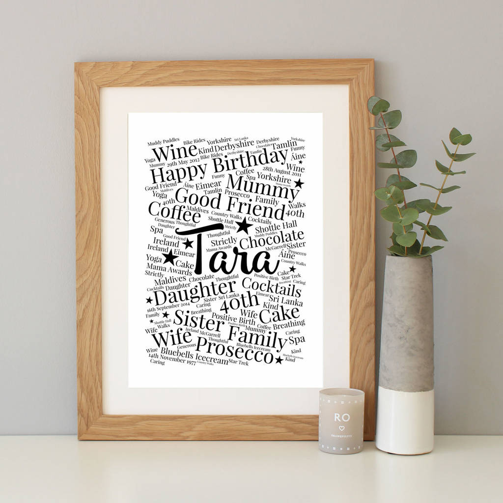 Personalised 40th Birthday Gift By Hope And Love