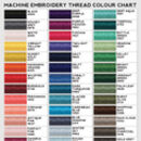 Embroidery Colour Chart for House of Whatnot