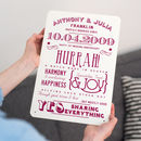 Personalised 10th/ Tin Anniversary Metal Print