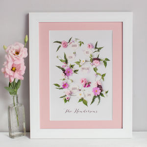 Personalised Floral Family Tree Print - gifts for families