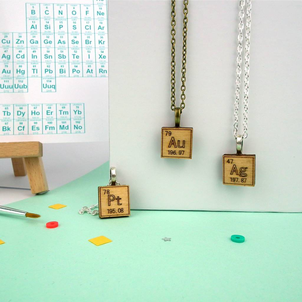 Periodic table chemical element necklace by red paper house periodic table chemical element necklace urtaz Image collections