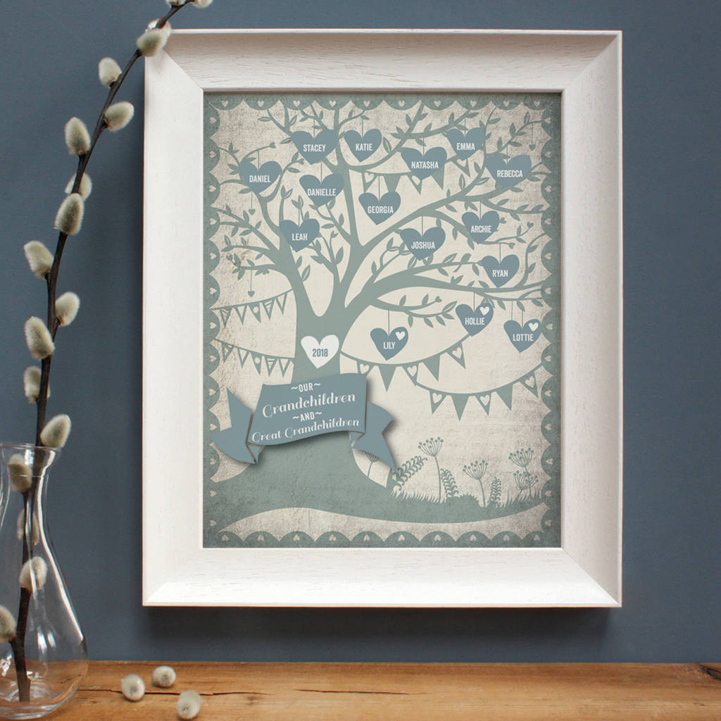 personalised great and grandchildren framed print by birdyhome ...