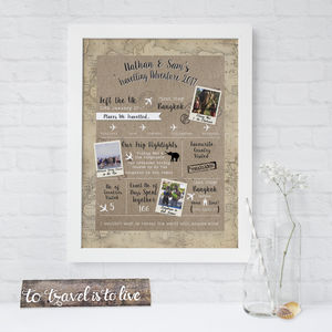 Our Travelling Adventure Personalised Print