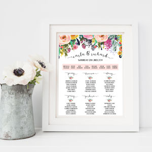 Watercolour Flowers Wedding Table Plan