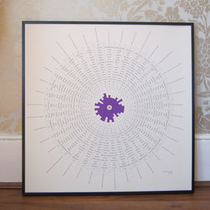 Shakespeare Spiral Art Print - canvas prints & art