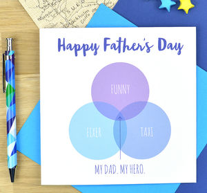 Personalised Venn Diagram Father's Day Card