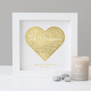Personalised 50th Anniversary Watercolour Gift