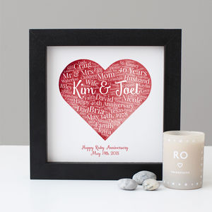 Personalised 40th 'Ruby' Anniversary Watercolour Gift