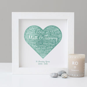 Personalised 10th Anniversary Watercolour Gift