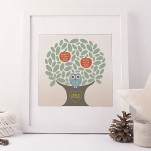 Tiny Happy Family Tree Personalised Print - family tree gifts