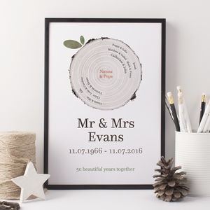 Personalised Family Tree Trunk Print