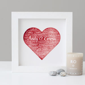 Personalised Anniversary Watercolour Gift