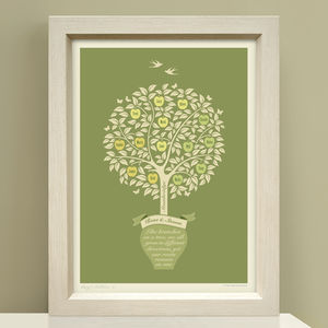 Gift For Grandparents 'Personalised Family Tree Print'