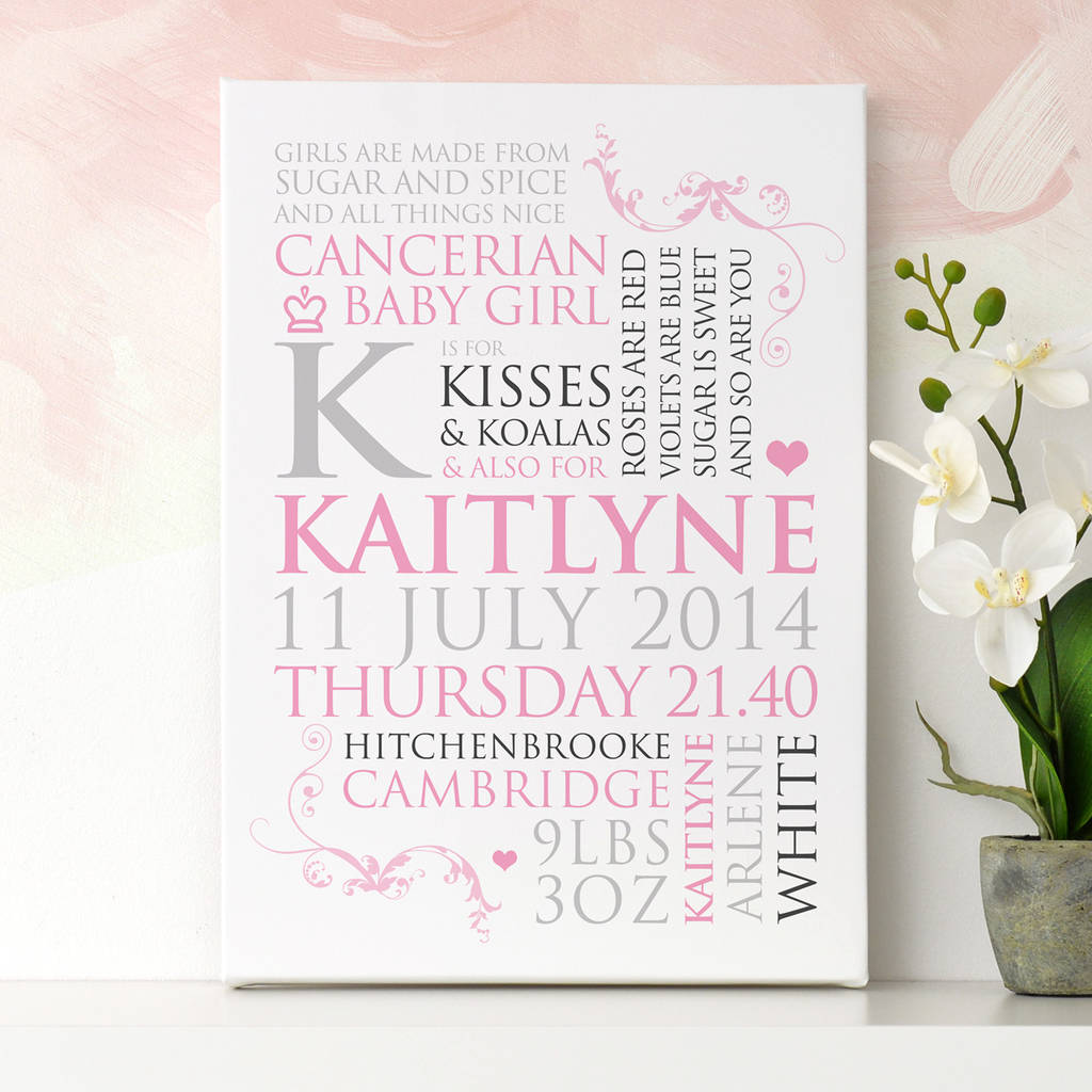 personalised baby birth announcement art by cherry pete – Baby Born Announcement