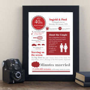Personalised 40th Wedding Anniversary Print - 40th anniversary: ruby
