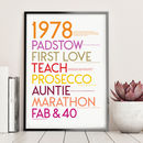 40th Birthday Personalised Print