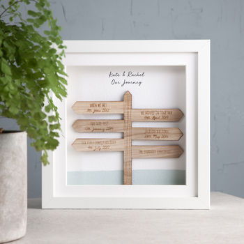'Our Journey' 3D Personalised Signpost Frame