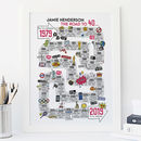 40th Birthday Personalised Print 'The Road To 40'