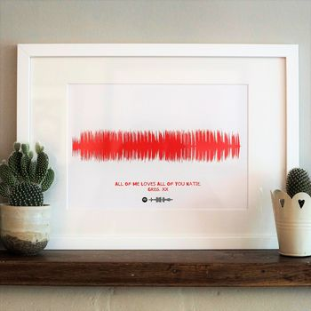 Listen To Your Song Personalised Sound Wave Print
