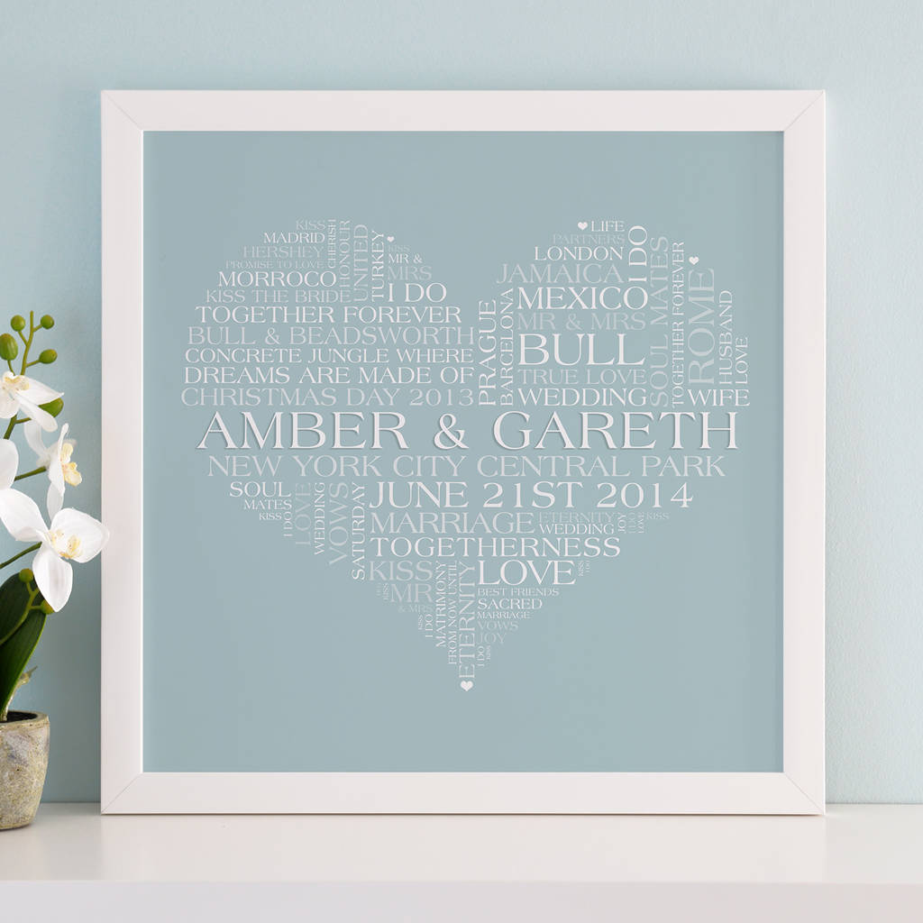 wedding thank you note for gift of money%0A white frame  no mount  duck egg blue print