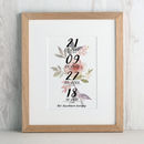 Watercolour Family Special Dates Print
