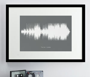 Personalised Coloured Song Sound Wave Print