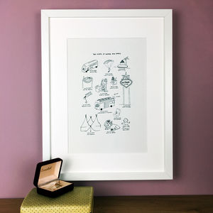 Personalised Relationship Memories Illustration Print