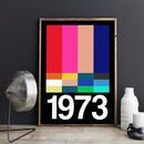 1980s Tv Screen Personalised Year Print
