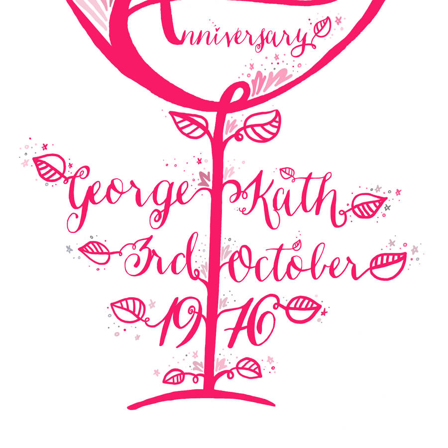 40th wedding anniversary ruby personalised gift print by ...