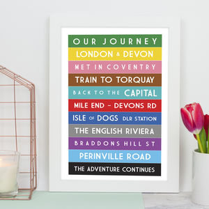 Personalised Destination Sign Print - new lines added