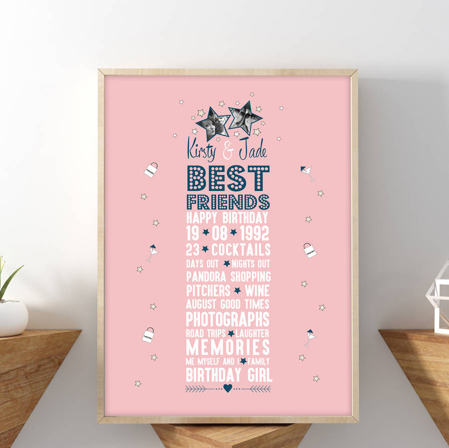 Personalised Friendship Typography And Photograh Print
