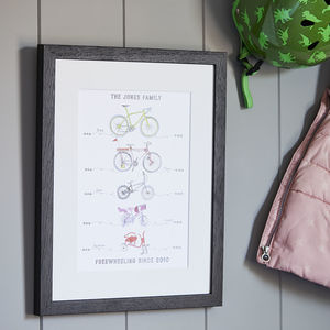 Personalised Family Bike Print - personalised