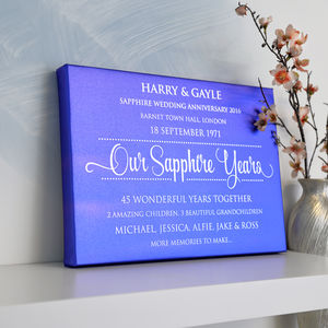 Personalised Sapphire Anniversary Blue Metallic Canvas - home accessories