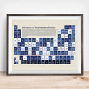 Scotland Rugby Art Print