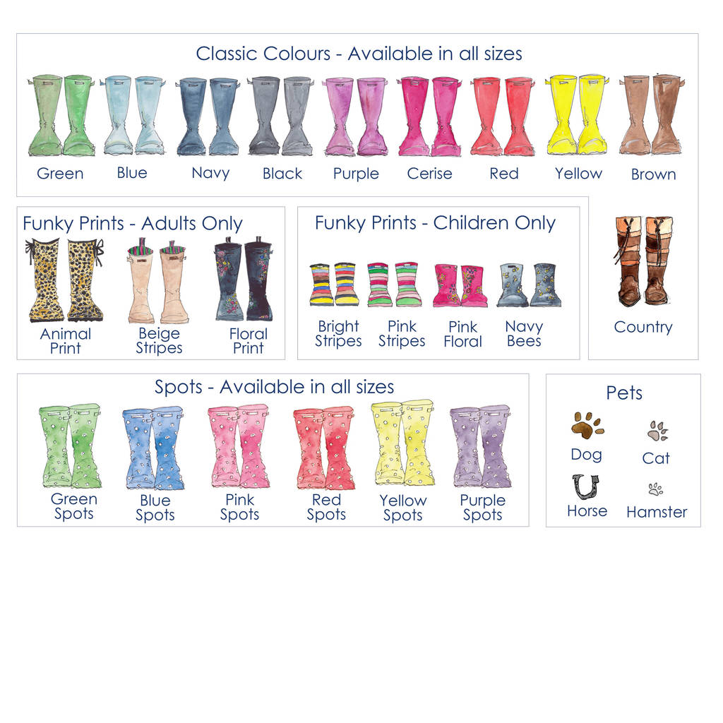 Personalised Welly Boot Family Print By This Is Nessie