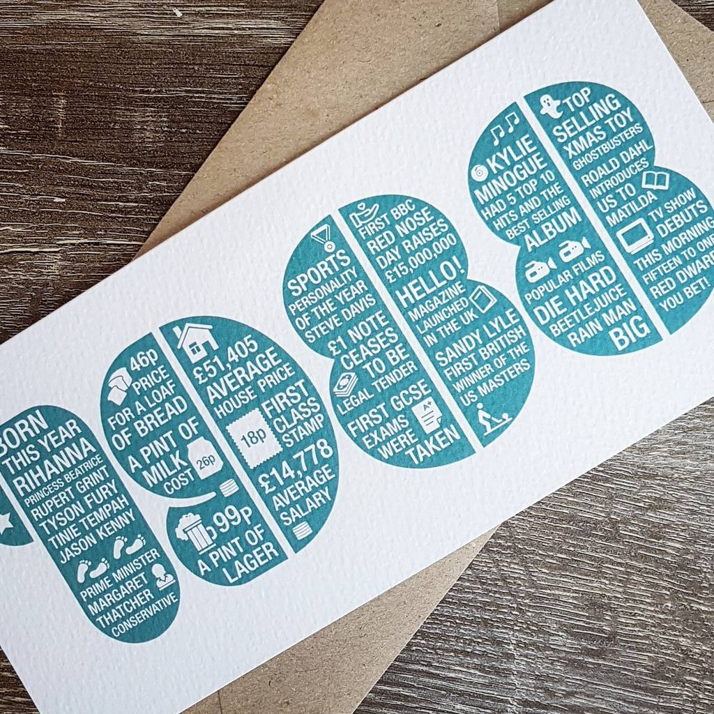 30th birthday card by intwine design notonthehighstreet 30th birthday card bookmarktalkfo Gallery