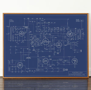 A History Of Music Blueprint