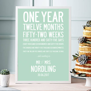 First Wedding Anniversary Personalised Custom Print