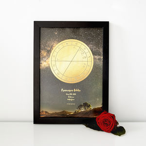 In Loving Memory Astrology Sky Map