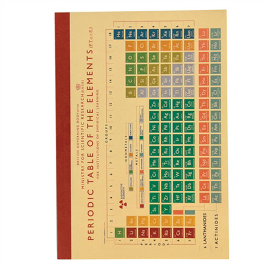 Periodic table notebook by doodlebugz notonthehighstreet periodic table notebook urtaz Images