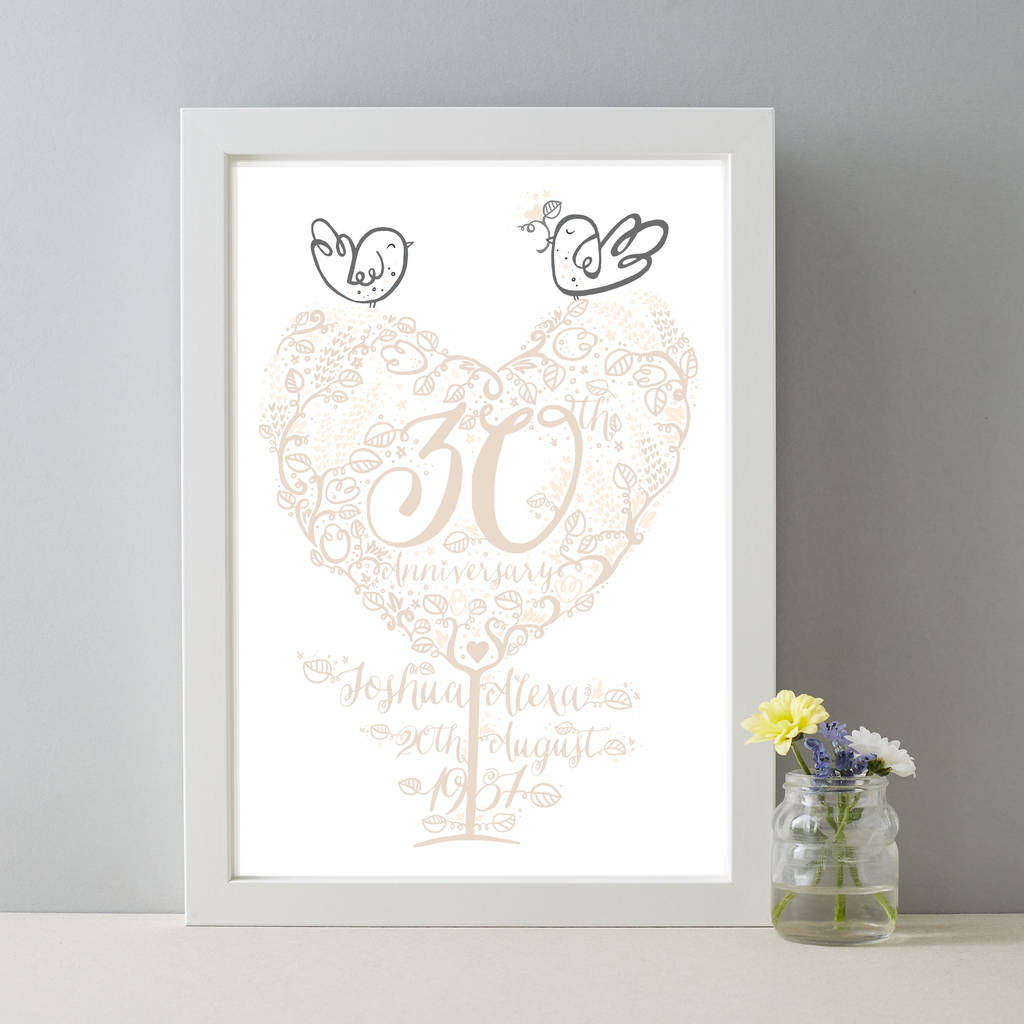 What Is The 30th Wedding Anniversary Gift: Personalised 30th Anniversary Gift Pearl Wedding Print By