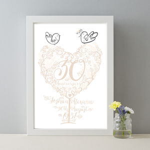 Personalised 30th Anniversary Gift Pearl Wedding Print - what's new
