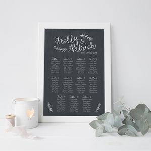 Chalkboard Wedding Table Plan - table plans