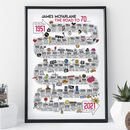 70th-birthday-print