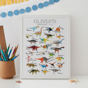 Personalised Dinosaur Alphabet A Z Print - best gifts for boys