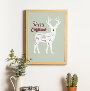 Reindeer Butchers Cuts Print