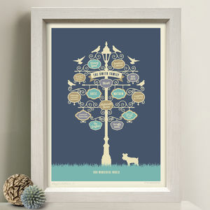 'Favourite Things' Personalised Family Gift Print